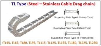 รางกระดูกงู,รางกระดูกงูพลาสติก,cable chain,cable drag chain,กระดูกงูร้อยสายไฟ,PA67