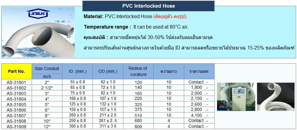 ท่อเฟล็กซ์กระดูกงู PVC
