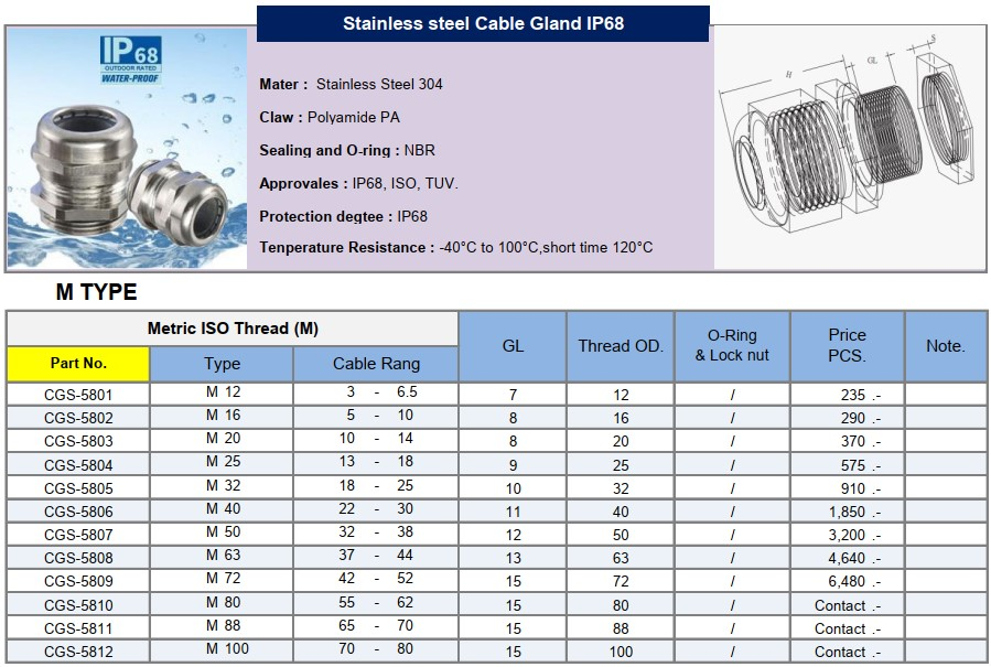 cable gland Stainless steel